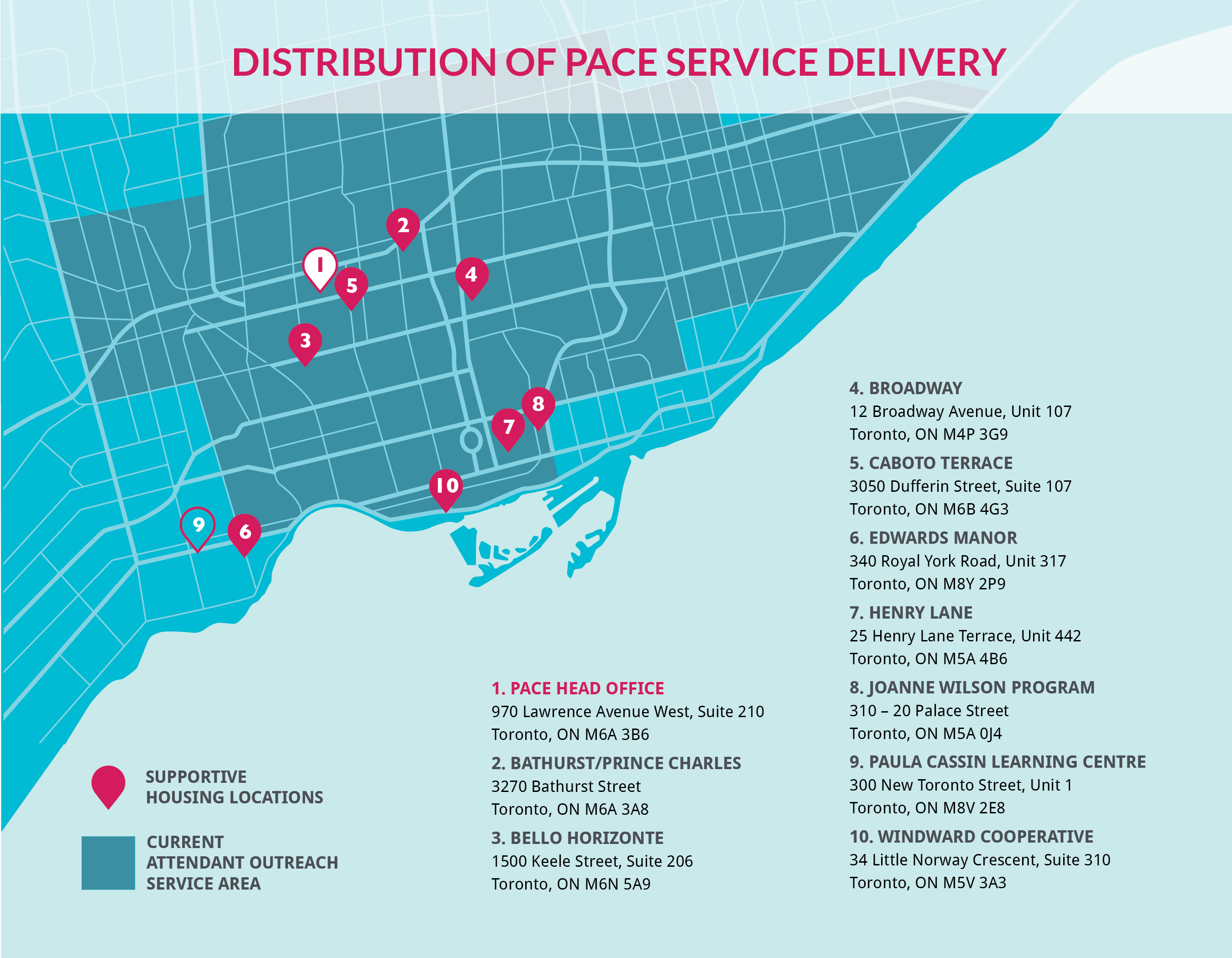 Distribution of PACE Service Delivery